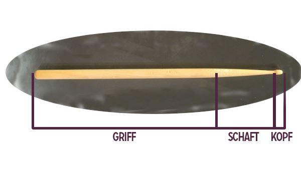 Gliederung eines Schlägels: Griff (Grip), Schaft (Shoulder, Taper, Neck), Kopf (Tip)