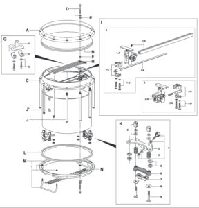Pipe Drum: Bestandteile.